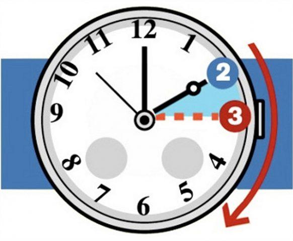 Questa notte torna l'ora legale spostare le lancette avanti di un'ora