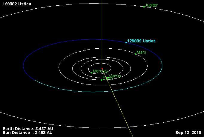 Dove si trova la controparte spaziale di Ustica!