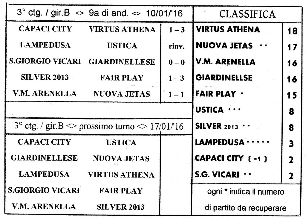 Campionato di Calcio terza categoria
