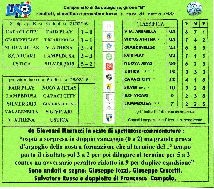 Ustica Calcio