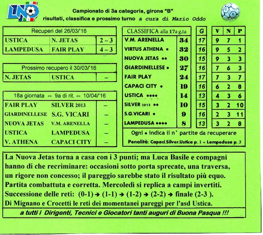 Campionato di calcio 3a ctg. gir. B Recuperi, classifica e commento.