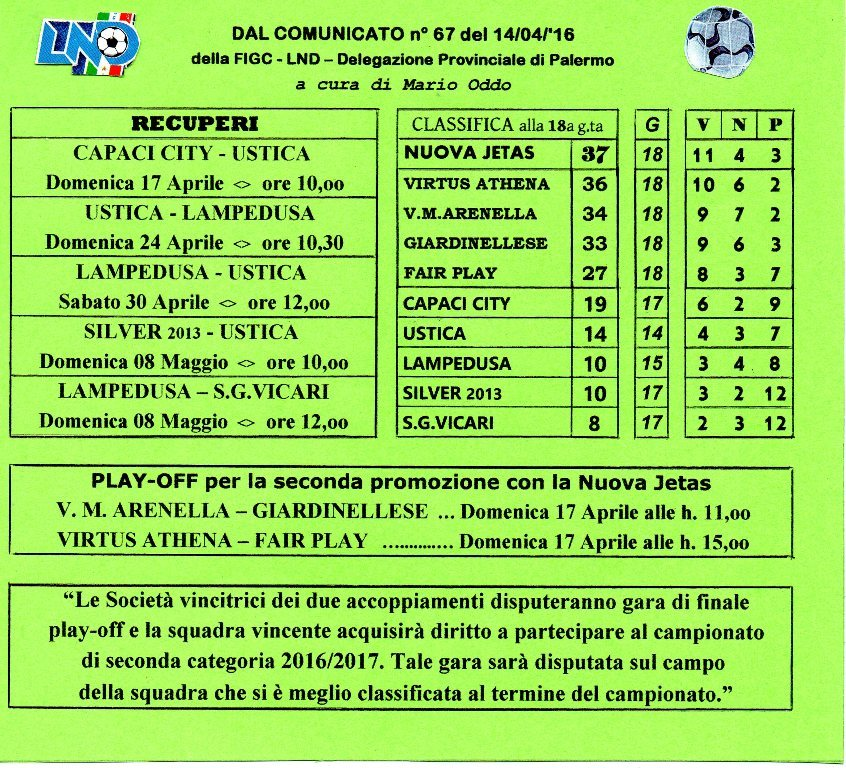 Campionato di 3a categoria, gir. B Calendario dei recuperi e play-off