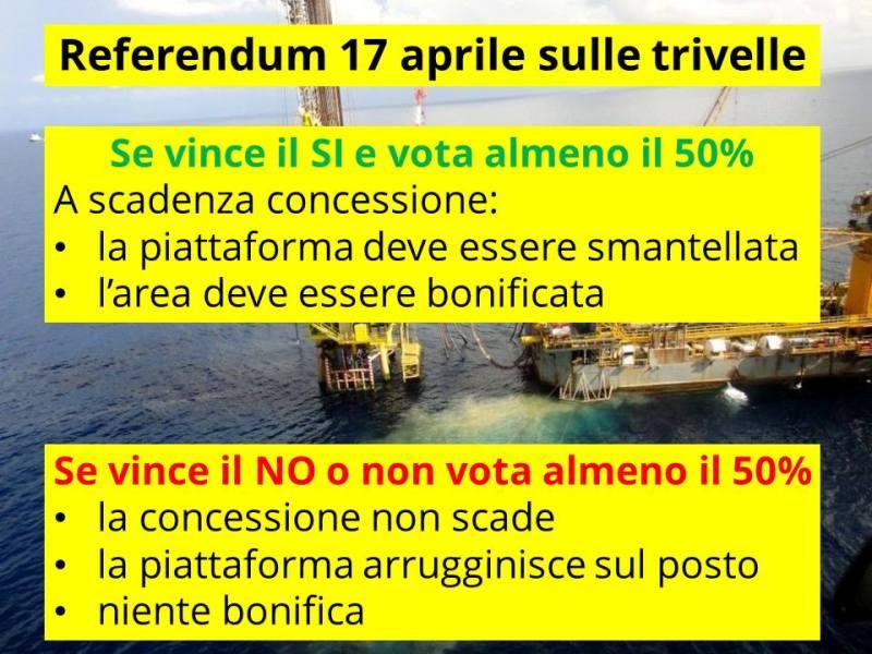 Trivelle - Vota SI