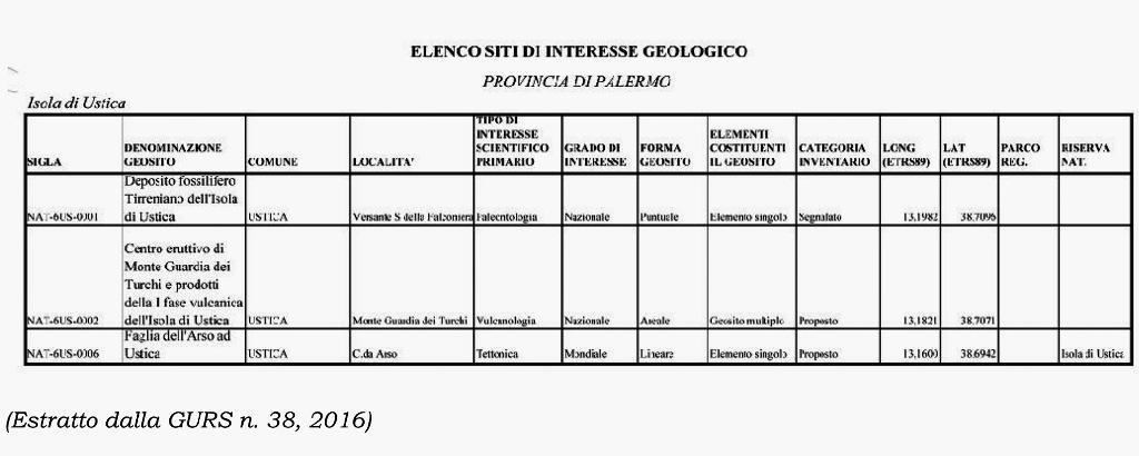 siti-interesse-geologico