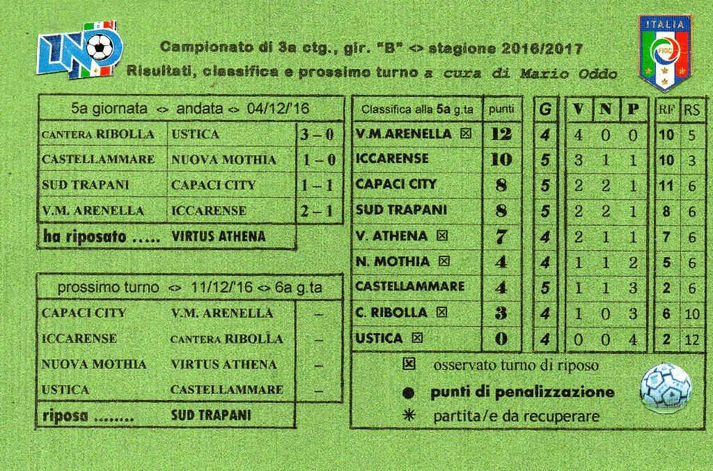 CAMPIONATO di CALCIO 3a categoria, gir. B 5a g.ta - Risultati, classifica e prossimo turno.